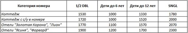 %d1%86%d0%b5%d0%bd%d0%b0